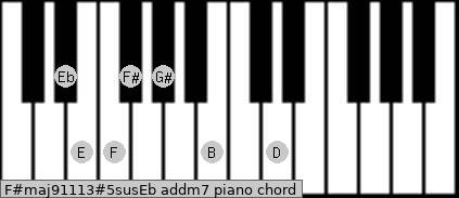 F#maj9/11/13#5sus/Eb add(m7) piano chord