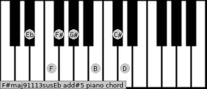 F#maj9/11/13sus/Eb add(#5) piano chord