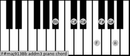 F#maj9/13/Bb add(m3) piano chord