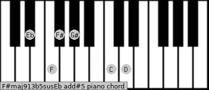 F#maj9/13b5sus/Eb add(#5) piano chord