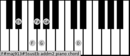 F#maj9/13#5sus/Eb add(m2) piano chord