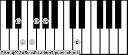 F#maj9/13#5sus/Eb add(m7) piano chord
