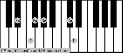 F#maj9/13sus/Eb add(#5) piano chord