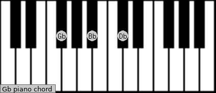 Gb Piano Chord - G flat major