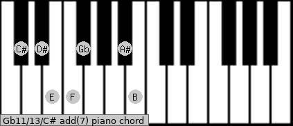Gb11/13/C# add(7) piano chord