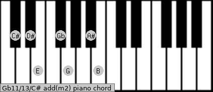 Gb11/13/C# add(m2) piano chord