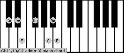 Gb11/13/C# add(m3) piano chord