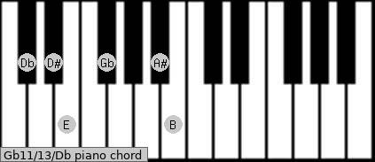 Gb11/13/Db piano chord