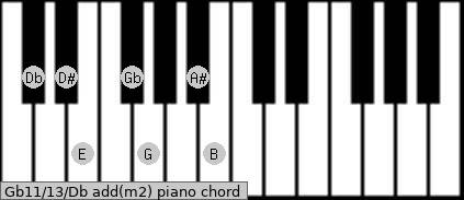 Gb11/13/Db add(m2) piano chord