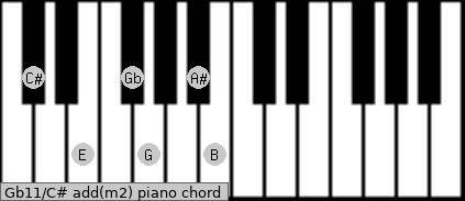 Gb11/C# add(m2) piano chord