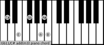 Gb11/C# add(m3) piano chord