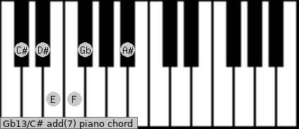 Gb13/C# add(7) piano chord