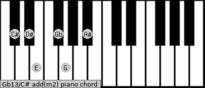 Gb13/C# add(m2) piano chord