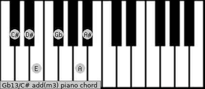 Gb13/C# add(m3) piano chord