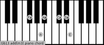 Gb13 add(m3) piano chord