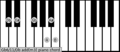 Gb6/11/Db add(m3) piano chord