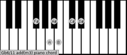 Gb6/11 add(m3) piano chord