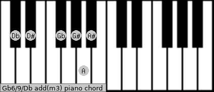 Gb6/9/Db add(m3) piano chord