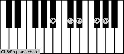 Gb6\Bb piano chord