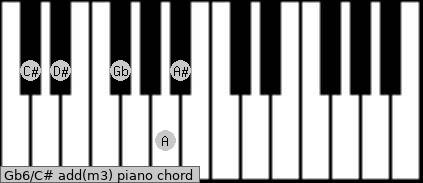 Gb6/C# add(m3) piano chord