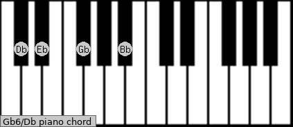 Gb6\Db piano chord