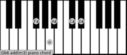 Gb6 add(m3) piano chord