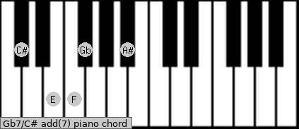 Gb7/C# add(7) piano chord
