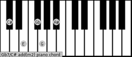 Gb7/C# add(m2) piano chord