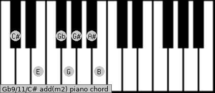 Gb9/11/C# add(m2) piano chord