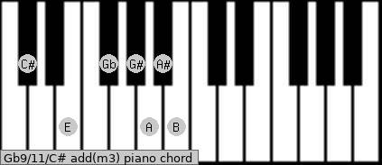 Gb9/11/C# add(m3) piano chord