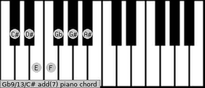 Gb9/13/C# add(7) piano chord