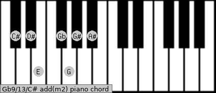 Gb9/13/C# add(m2) piano chord