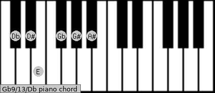 Gb9/13/Db piano chord