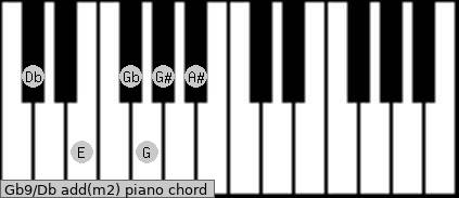 Gb9/Db add(m2) piano chord