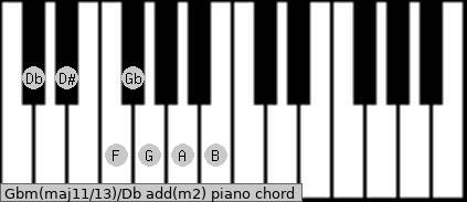 Gbm(maj11/13)/Db add(m2) piano chord