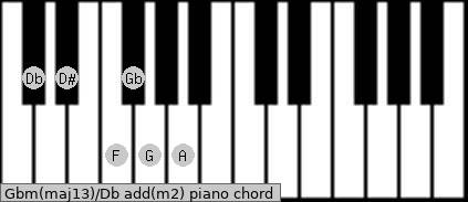 Gbm(maj13)/Db add(m2) piano chord