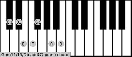 Gbm11/13/Db add(7) piano chord