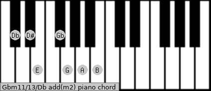 Gbm11/13/Db add(m2) piano chord