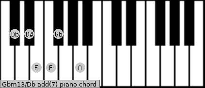 Gbm13/Db add(7) piano chord