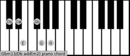 Gbm13/Db add(m2) piano chord