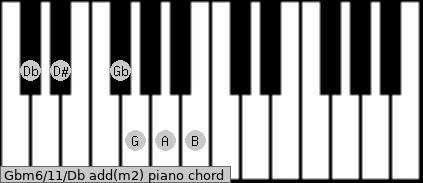 Gbm6/11/Db add(m2) piano chord
