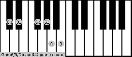 Gbm6/9/Db add(4) piano chord