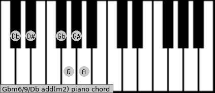 Gbm6/9/Db add(m2) piano chord