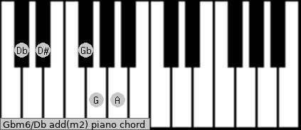 Gbm6/Db add(m2) piano chord