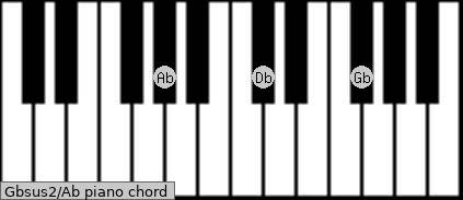 Gbsus2\Ab piano chord