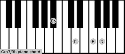 Gm7\Bb piano chord