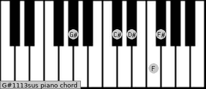 G#11/13sus piano chord