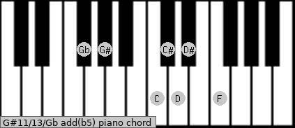 G#11/13/Gb add(b5) piano chord