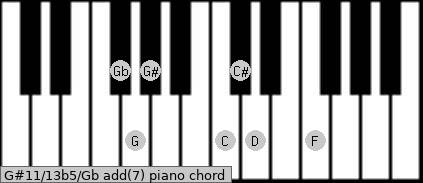 G#11/13b5/Gb add(7) piano chord