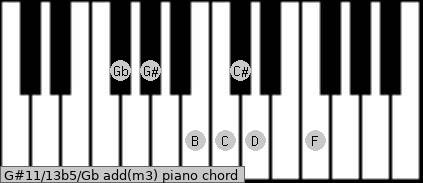 G#11/13b5/Gb add(m3) piano chord